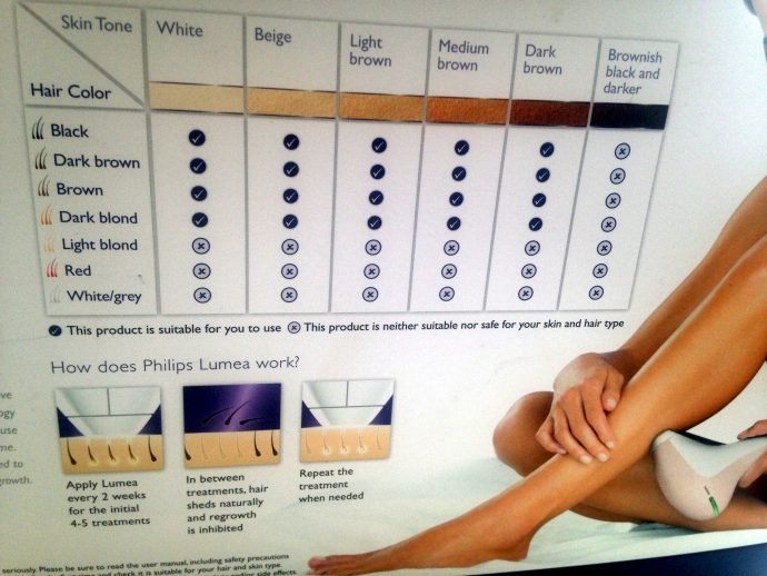 I Tried 'Permanent' IPL Hair Removal with Philips Lumea  But